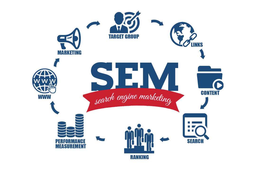 Web Marketing: SEM e SEO, creare traffico organico