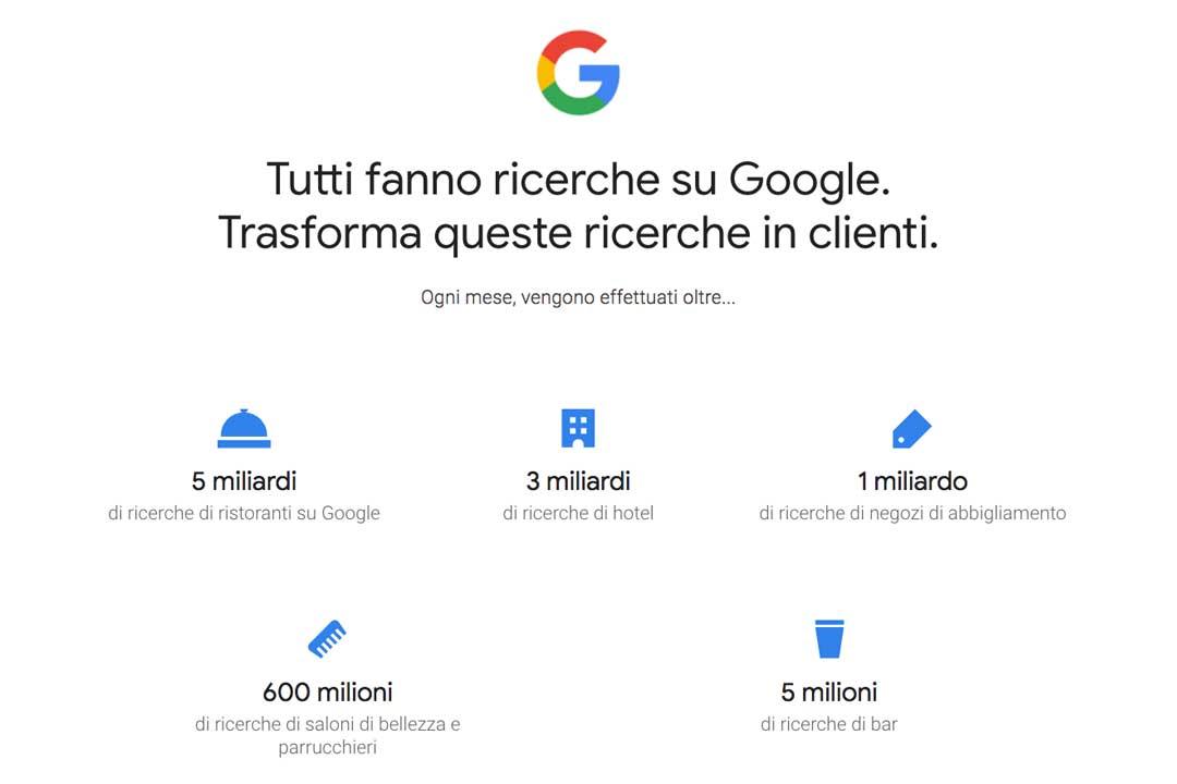 Perché fare pubblicità su Goggle