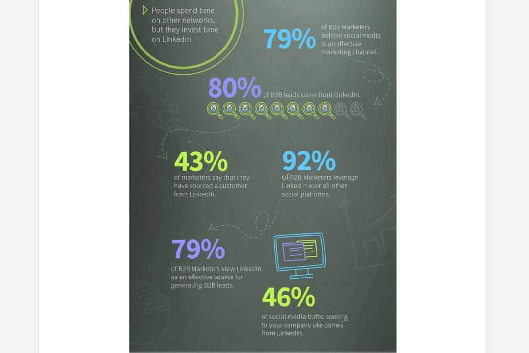 LinkedIn genera lead
